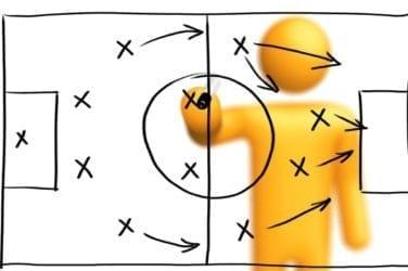 Apostas Desportivas no Futebol, a Estratégia do Half-Time/Full-Time